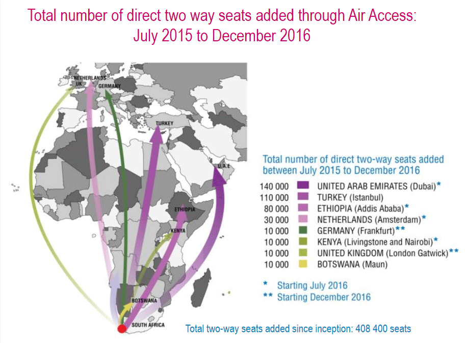 2016 seats added to CTIA